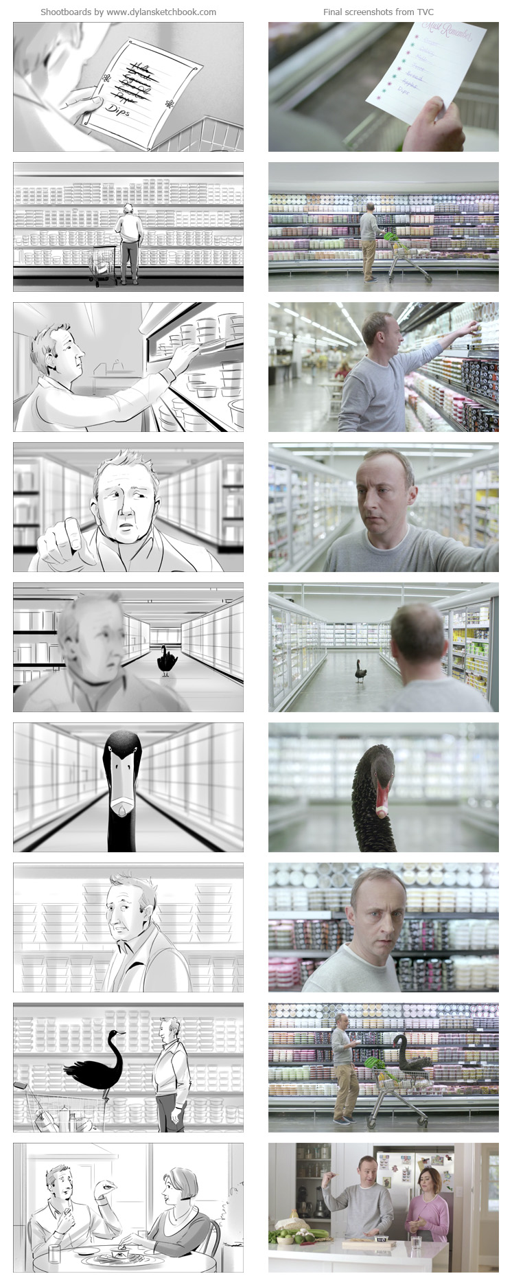 Black Swan storyboards and TVC screenshots